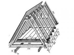Расчет стропильной системы двухскатной крыши - онлайн калькулятор: он поможет вам рассчитать длину и площадь стропил