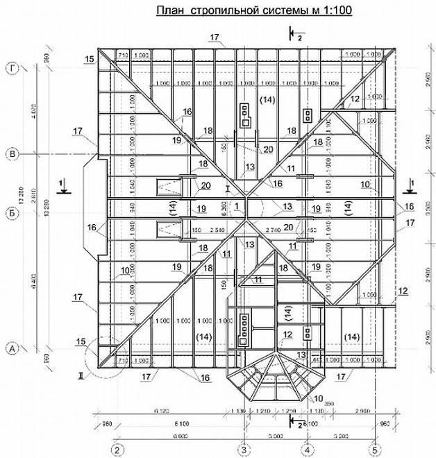 Четырехскатная крыша стропильная система своими руками