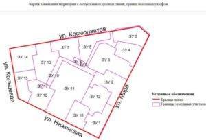 Как проверить земельный участок перед покупкой: анализ местности, грунта и границ, а также ревизия правоустанавливающих документов