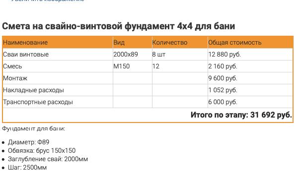 Расчет мелкозаглубленного ленточного фундамента: цена возведения основания, необходимые расчеты, стоимость материалов