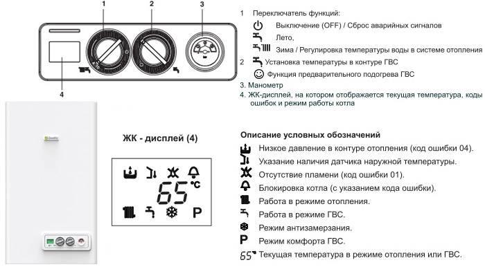 Котлы beretta (беретта): обзор настенных и напольных газовых котлов, отзывы владельцев