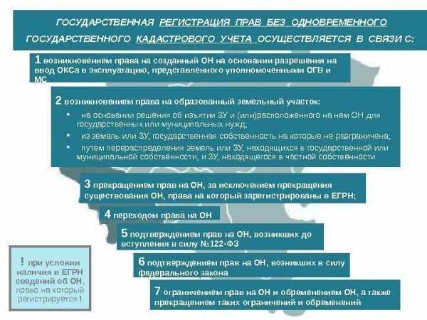 Государственный кадастровый учет земельных участков
