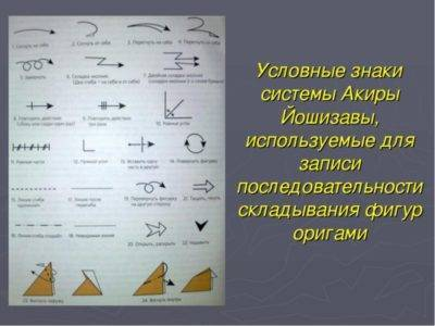 Топографическая карта (план) — что это + 5 этапов составления