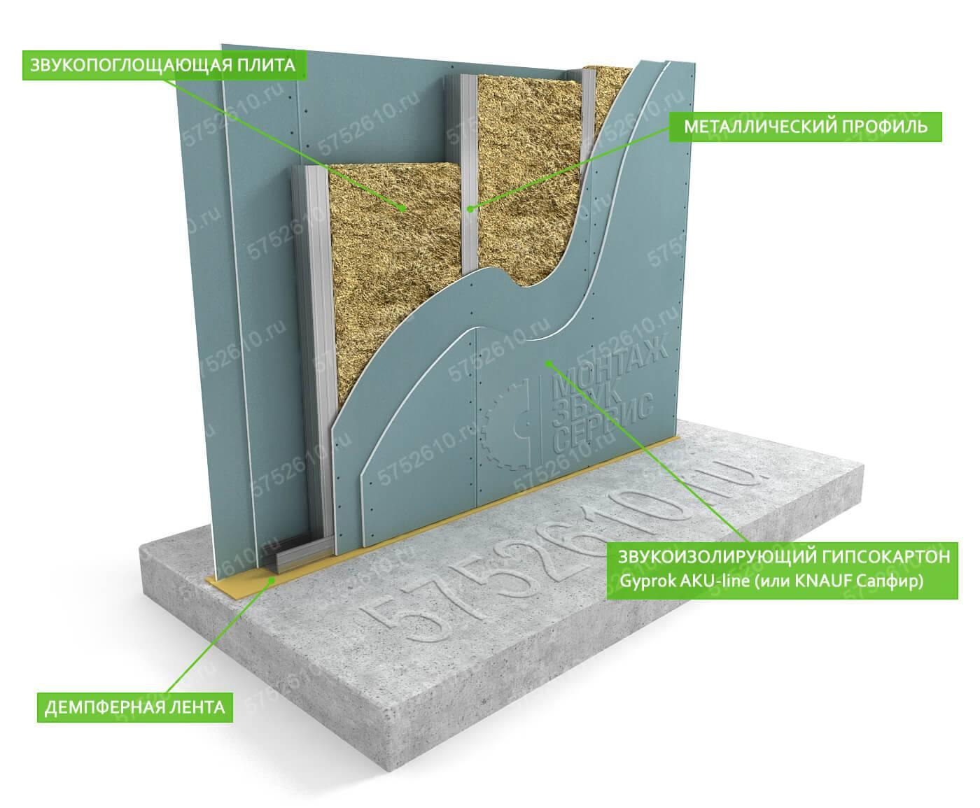 Особенности облицовки кирпичом дома из газобетона. как утеплять газобетон изнутри