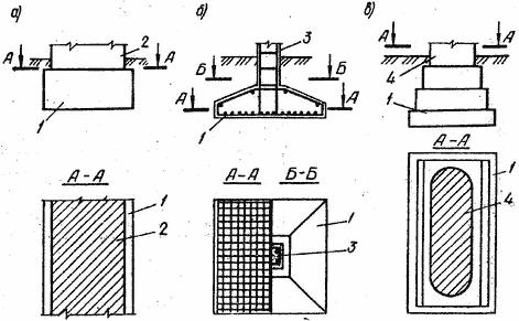 Универсальный, надежный, простой в изготовлении: плюсы и минусы ленточного фундамента