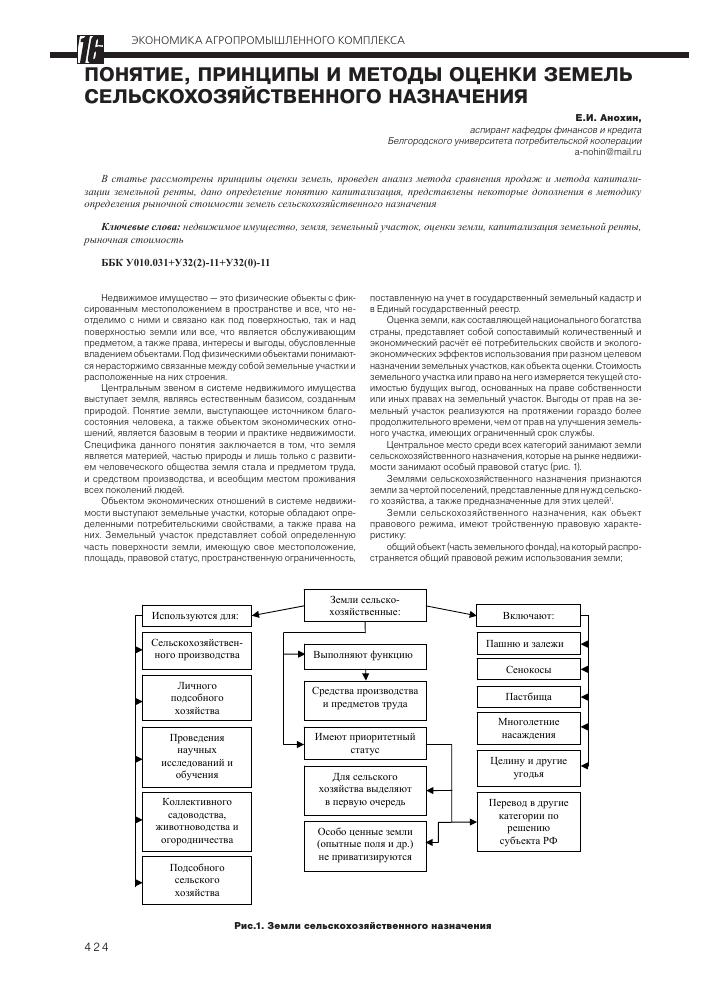 Методы оценки рыночной стоимости земельных участков