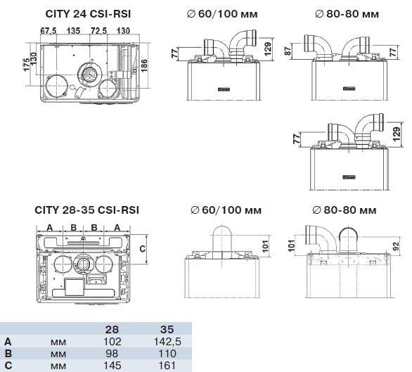 Газовый котел беретта, неисправности и их устранение: инструкция по эксплуатации настенного и напольного прибора