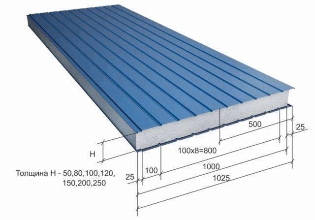 Технология монтажа сэндвич панелей – стеновых, инструкция и схема, как установить крепление