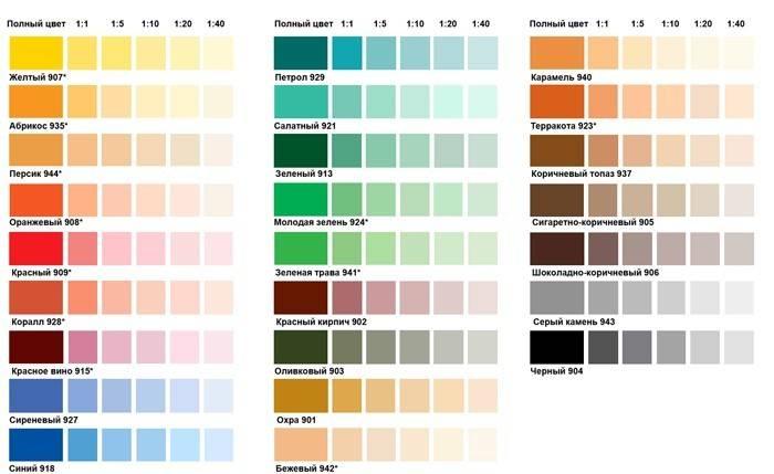 Водоэмульсионные краски для наружных работ: плюсы и минусы