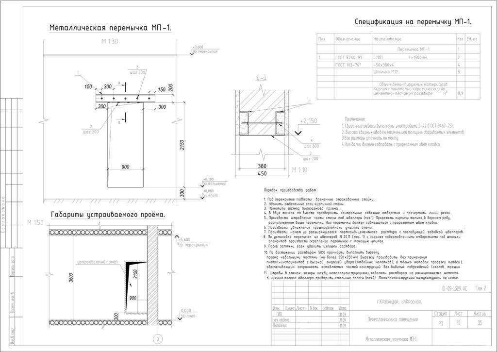 Расширение дверного проема в кирпичной стене