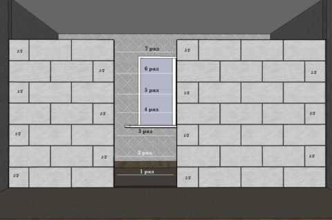 Как выбрать блоки для межкомнатных перегородок