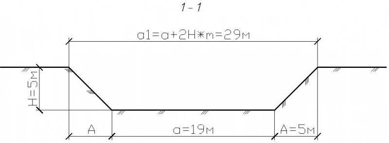 Расчет объема траншеи