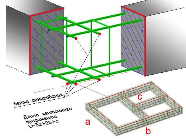 Как провести армирование столбчатого фундамента: способы, схемы и технология
