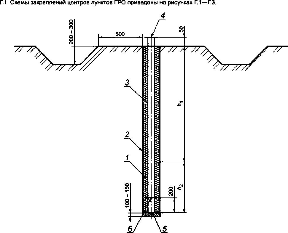 Акты геодезической разбивочной основы для строительства: приемка, форма документа при передаче от заказчика к подрядчику