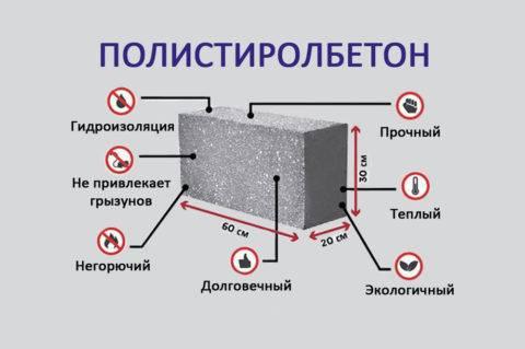 Теплопроводность полистиролбетона: насколько оно важно?