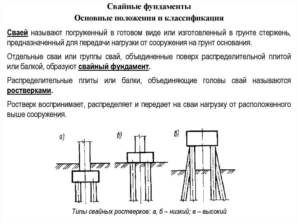 Железобетонные сваи: виды и маркировка, способы погружения