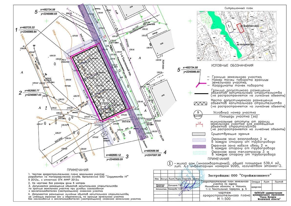 Получение градостроительного плана земельного участка: какие документы нужно подготовить