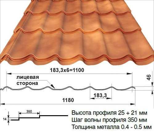 Размеры листа металлочерепицы: толщина, ширина и длина - строительство и ремонт