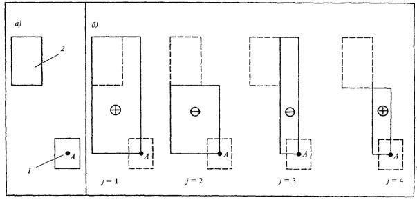 Проектирование ленточного фундамента