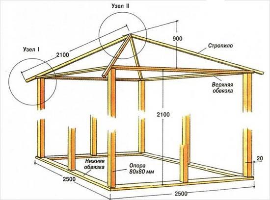 Четырехскатная крыша для беседки и её правильный монтаж  | housedb.ru