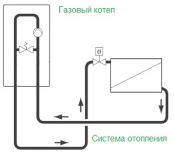 Описание и принцип работы двухконтурного настенного котла протерм