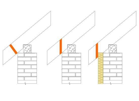 Утепление крыши: материалы для утепления изнутри, и видео как более правильно утеплять дом своими руками