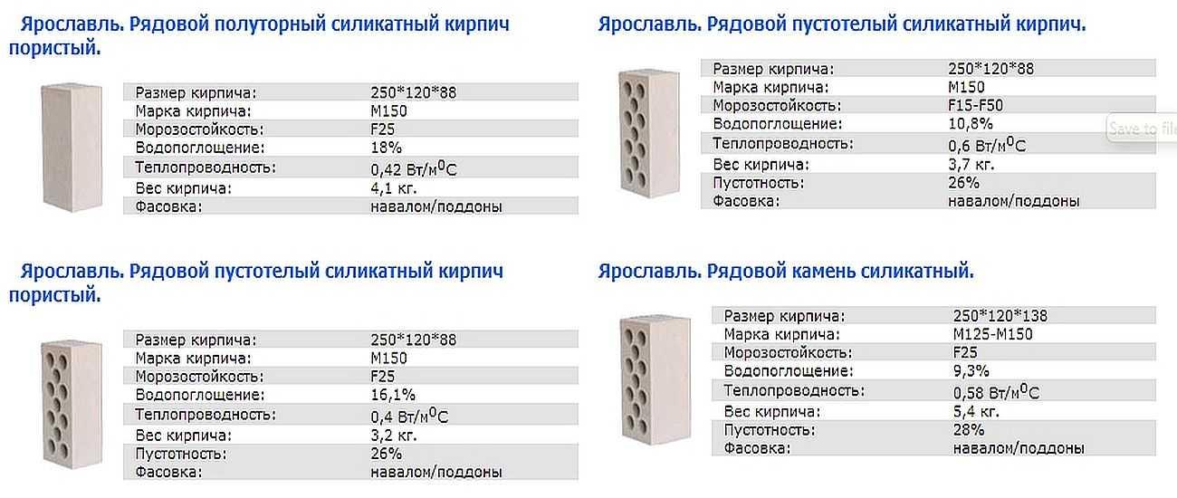 Плотность базальтового утеплителя для стен характеристики