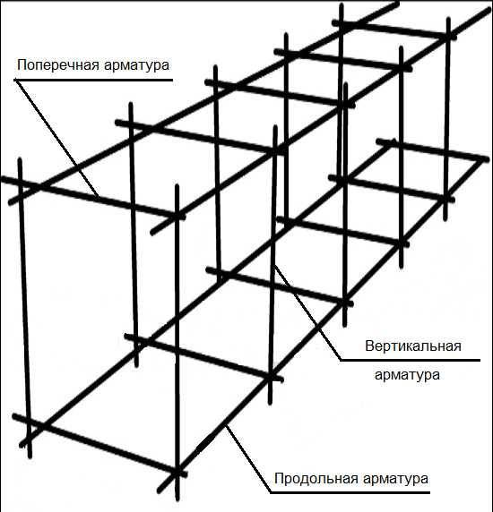 Расчет столбчатого фундамента
