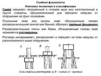 Железобетонные сваи: составные жб изделия для фундамента, варианты жби квадратного сечения для частного дома, свайная конструкция по госту