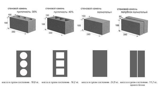 Какие недостатки и достоинства у бани из керамзитных блоков