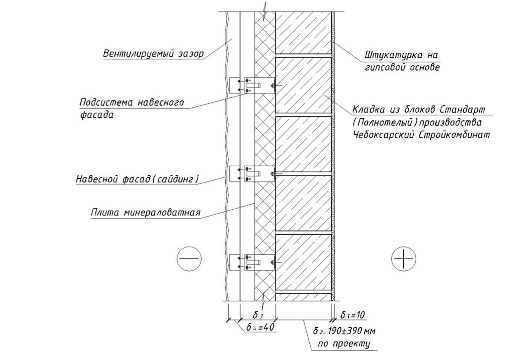 Баня из керамзитобетонных блоков: плюсы и минусы, советы по строительству