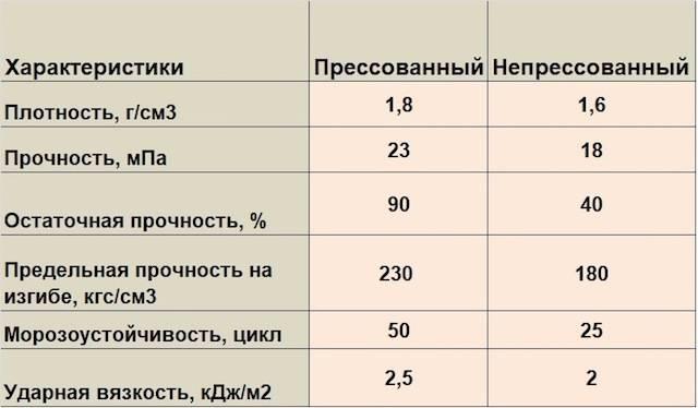 Размеры листа шифера и полезная площадь - строй-шпаргалка