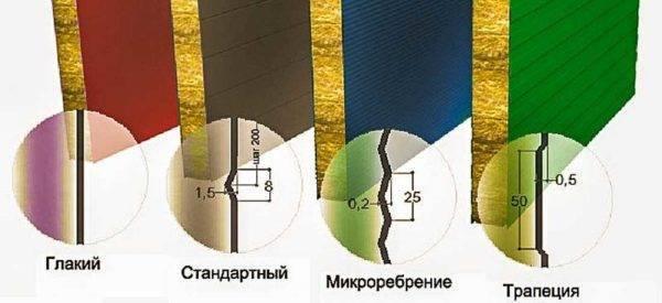 Срок полезного использования каркасного здания с сэндвич-панелями — audit-it.ru