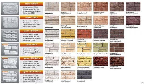 Отличительные особенности фасадных панелей Хольцпласт и технические характеристики материала