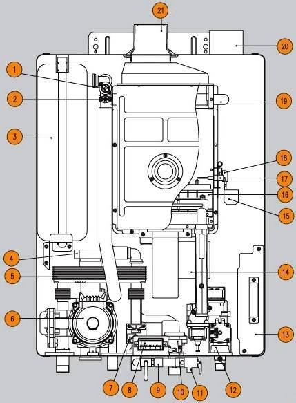Газовый котел daewoo: запчасти и регулировка пламени на модели gasboiler, отзывы
