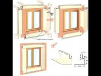 Как отделать окно сайдингом снаружи при обшивке частного дома своими руками: способы отделки