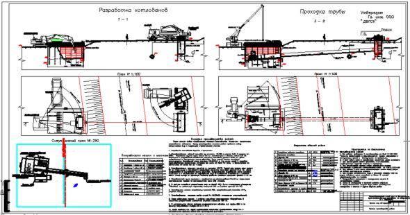 Технологические карты по строительству   исполнительная документация