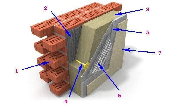 Как утеплить стену изнутри в квартире: отделка пробковыми панелями