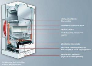 Двухконтурный немецкий газовый котел viessmann (24 квт): инструкция по экспулатации, технические характеристики и отзывы владельцев
