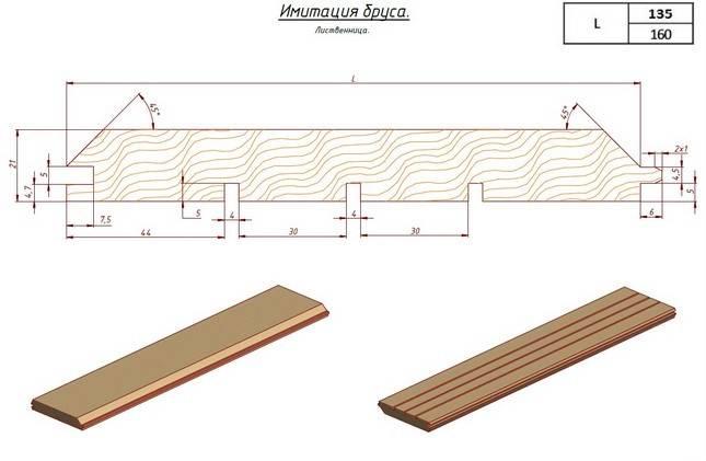 Имитация бруса сколько штук в кубе (1м3), размеры досок в пачке и как посчитать количество на м2
