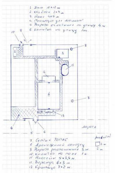 Схема планировочной организации земельного участка (пример, образец) :: businessman.ru