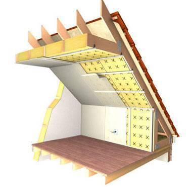 Как утеплить крышу мансарды изнутри своими руками