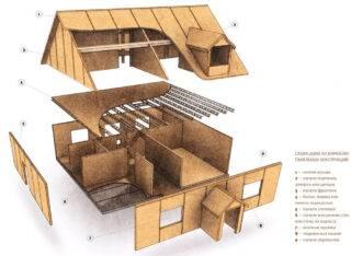 Быстровозводимые многоквартирные дома