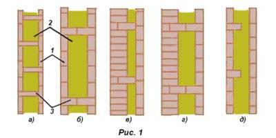 Колодцевая кладка стен из кирпича с утеплителем (облегченная), что это такое, область применения, технология укладки, плюсы и минусы