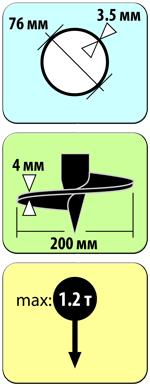 Конструкции винтовых свай: многовитковые сваи
