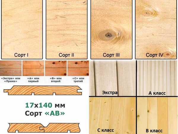 Сколько штук в кубе (1м3) имитации бруса и основные размеры досок