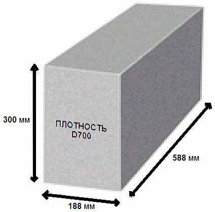 Расчет газоблока на квадратный метр