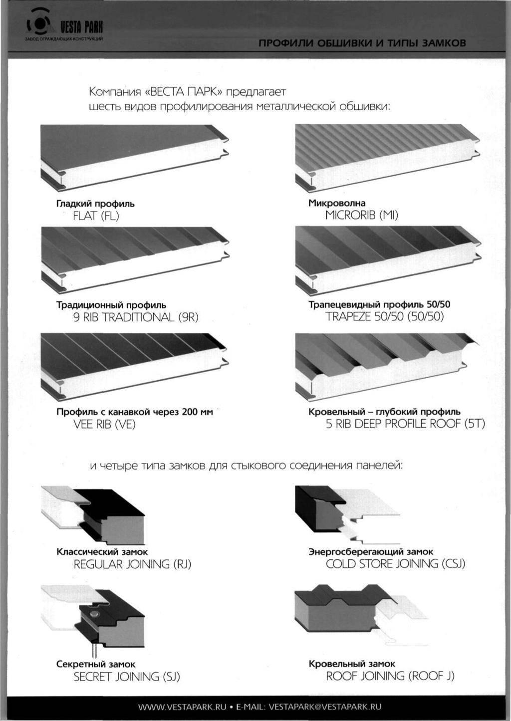 Сэндвич-панели: технические характеристики и сферы применения