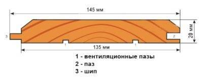 Размеры имитации бруса: ширина и толщина, 20х145х6000 мм и 20х190х6000 мм, 4 и 6 м, 180, 185 и 200 мм, доски других размеров