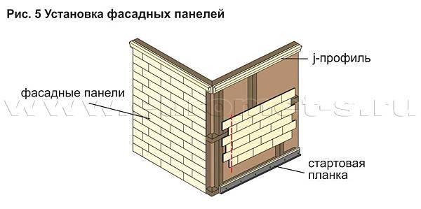 Фасадные панели нордсайд (nordside): применение пвх материала
